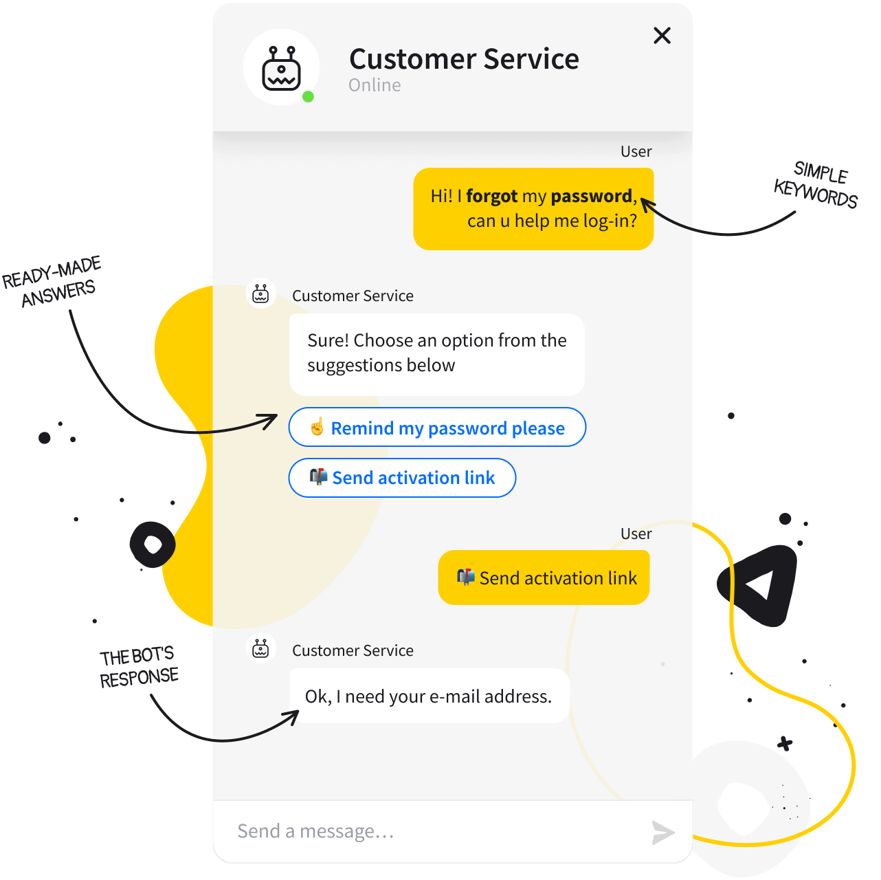 Customer service with chat bots - how chat bots work