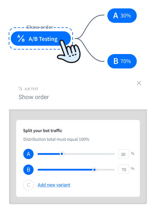 The AB test action in chat bot
