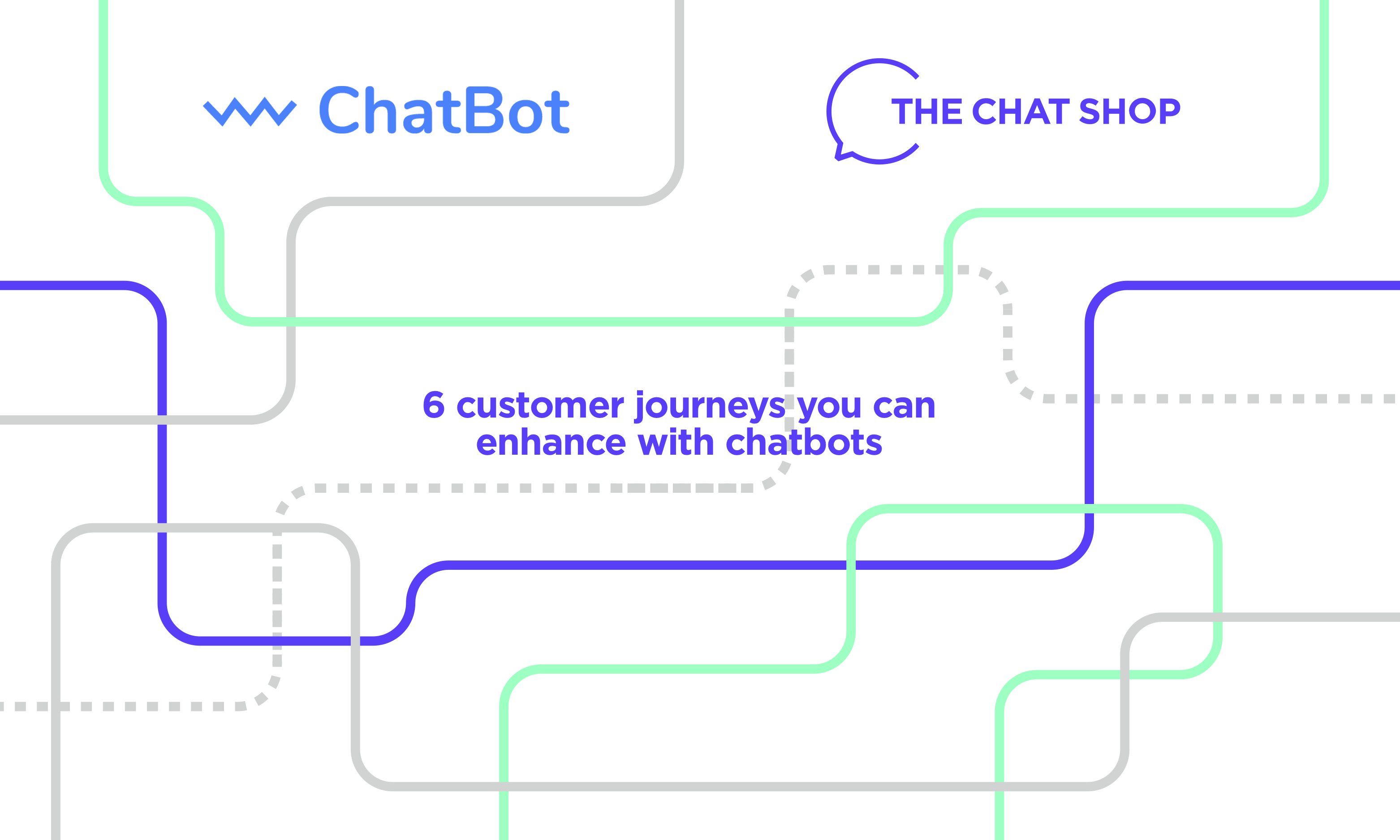Header for 6 customer journeys you can enhance with chatbots